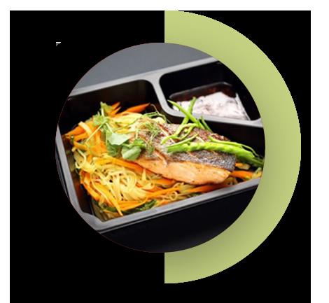 Dieta wege + ryby w okręgu